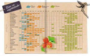zaai kalender